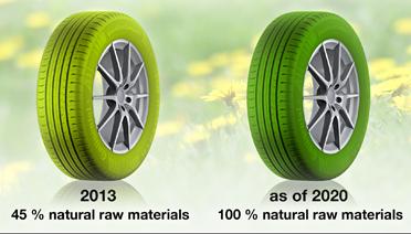 groene band, continental, natuurlijk materiaal