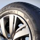 Dunlop, StreetResponse2, autoband, kleine auto